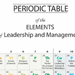 Periodic Table of Leadership Elements