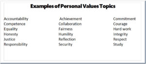 values-topics