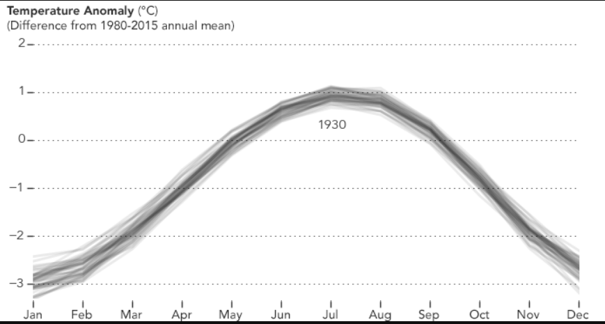 Data Figure 4